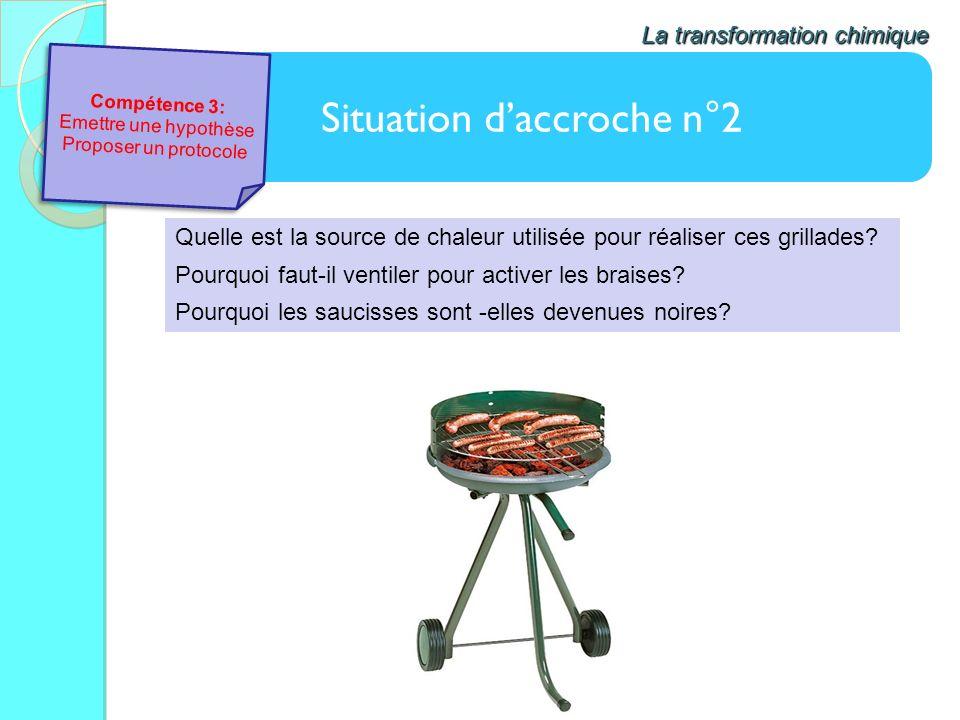 Situation daccroche n°2 La transformation chimique Quelle est la source de chaleur utilisée pour réaliser ces grillades? Pourquoi faut-il ventiler pou