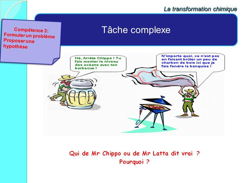 Tâche complexe La transformation chimique Compétence 3: Formuler un problème Proposer une hypothèse Compétence 3: Formuler un problème Proposer une hy