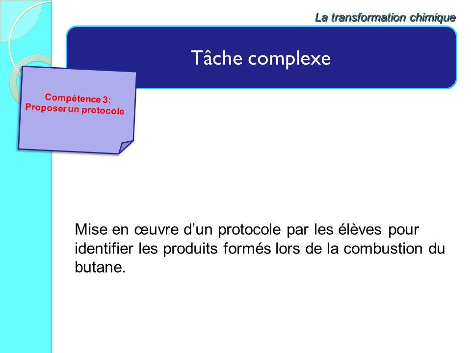 Tâche complexe La transformation chimique Mise en œuvre dun protocole par les élèves pour identifier les produits formés lors de la combustion du buta