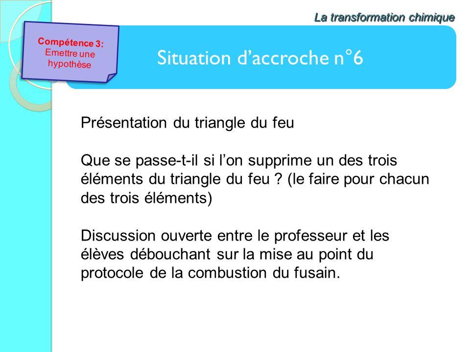 Situation daccroche n°6 La transformation chimique Présentation du triangle du feu Que se passe-t-il si lon supprime un des trois éléments du triangle