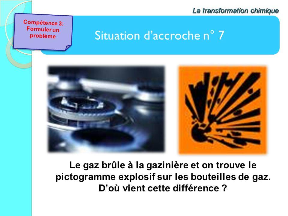 Situation daccroche n° 7 La transformation chimique Le gaz brûle à la gazinière et on trouve le pictogramme explosif sur les bouteilles de gaz. Doù vi