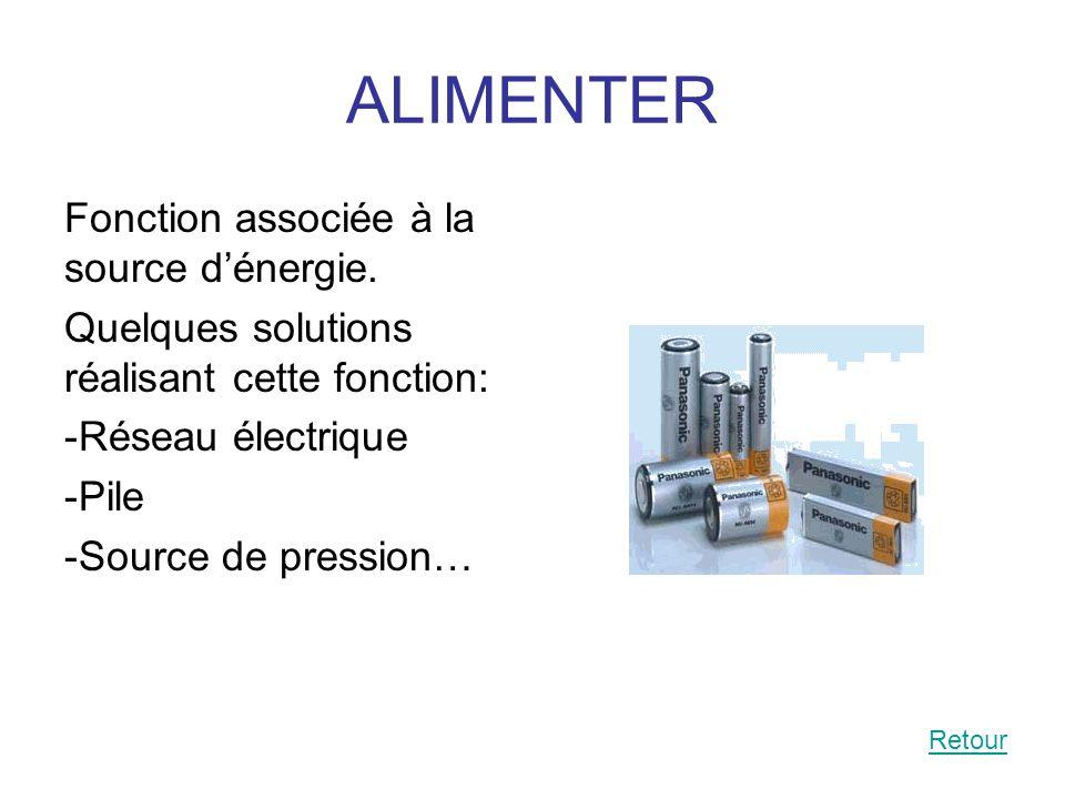 ALIMENTER Fonction associée à la source dénergie. Quelques solutions réalisant cette fonction: -Réseau électrique -Pile -Source de pression… Retour