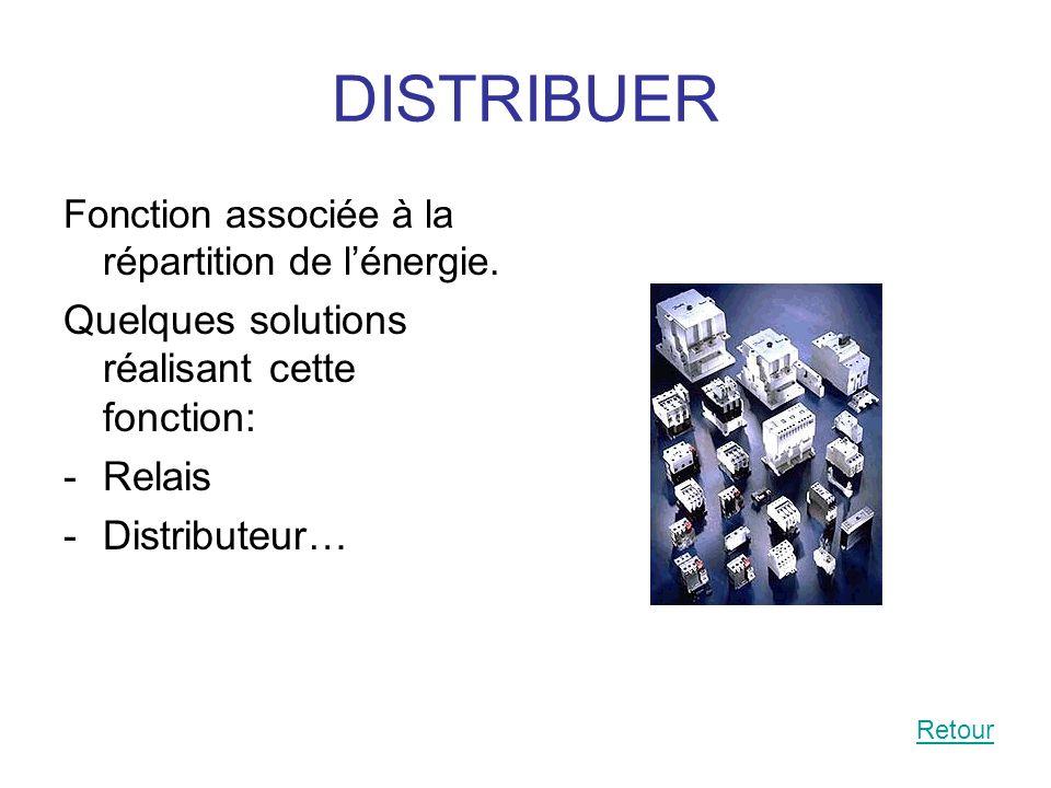 DISTRIBUER Fonction associée à la répartition de lénergie. Quelques solutions réalisant cette fonction: -Relais -Distributeur… Retour