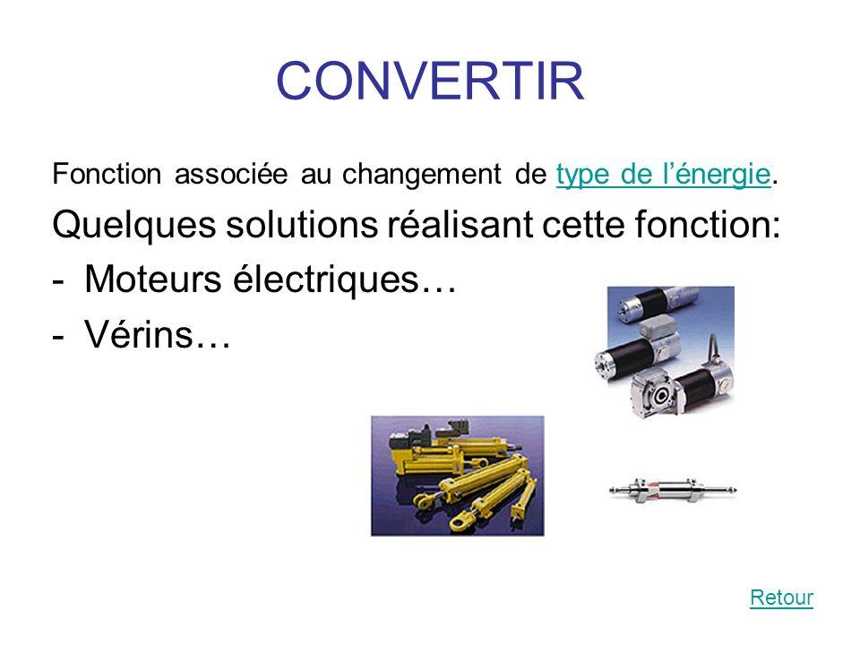 CONVERTIR Fonction associée au changement de type de lénergie.type de lénergie Quelques solutions réalisant cette fonction: -Moteurs électriques… -Vér