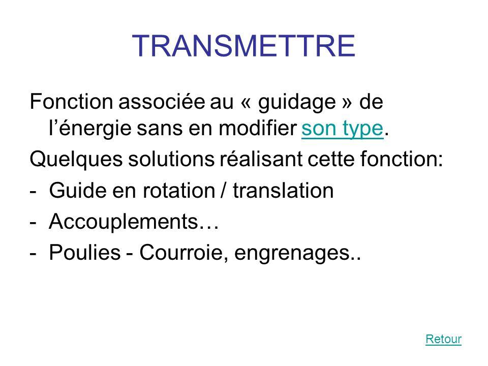 TRANSMETTRE Fonction associée au « guidage » de lénergie sans en modifier son type.son type Quelques solutions réalisant cette fonction: -Guide en rot
