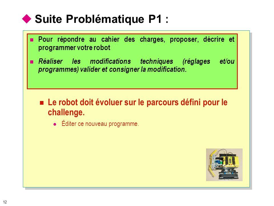 11 Réaliser un document technique et son environnement de présentation (images, dessins techniques, animations, présentations assistés par informatiqu