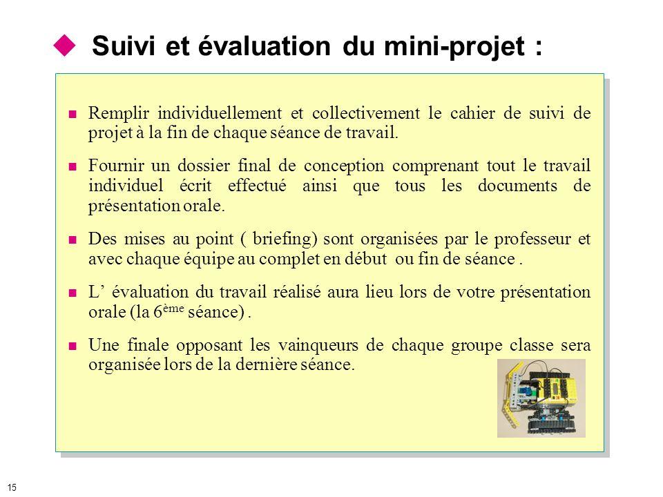 14 Phase 3: Mise en œuvre des solutions, test et présentation de lensemble du travail réalisé par chaque équipe :Rendre compte/Communiquer ( 2 semaine
