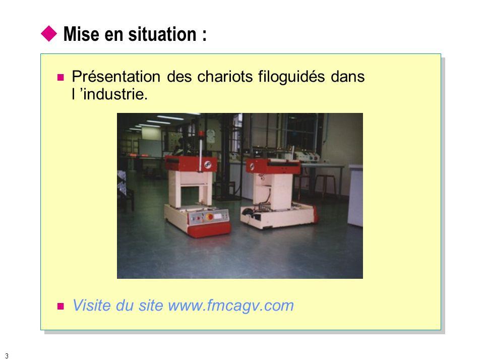 2 Mise en situation des robots dans lindustrie Objectif du MINIPROJET Solution technique retenue pour le mini-projet Matériel fourni Problématique P1