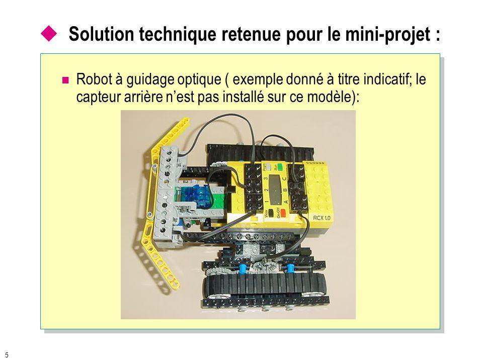 4 Le but de ce miniprojet est de synthétiser les compétences et les savoirs techniques vus tout au long de lannée au travers dun travail réalisé en éq
