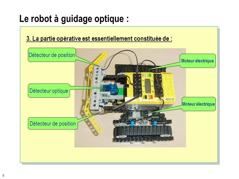 8 Le robot à guidage optique : 2. Le logiciel de programmation : La programmation de la brique RCX s effectue en utilisant le logiciel Automgen v7.103