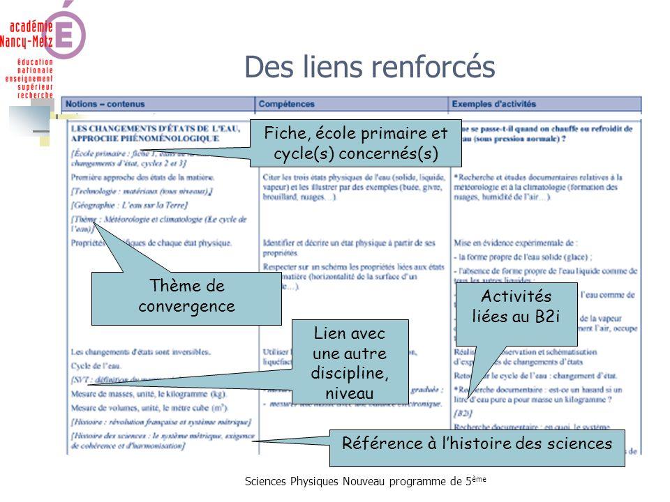 Sciences Physiques Nouveau programme de 5 ème Des liens renforcés Fiche, école primaire et cycle(s) concernés(s) Thème de convergence Activités liées