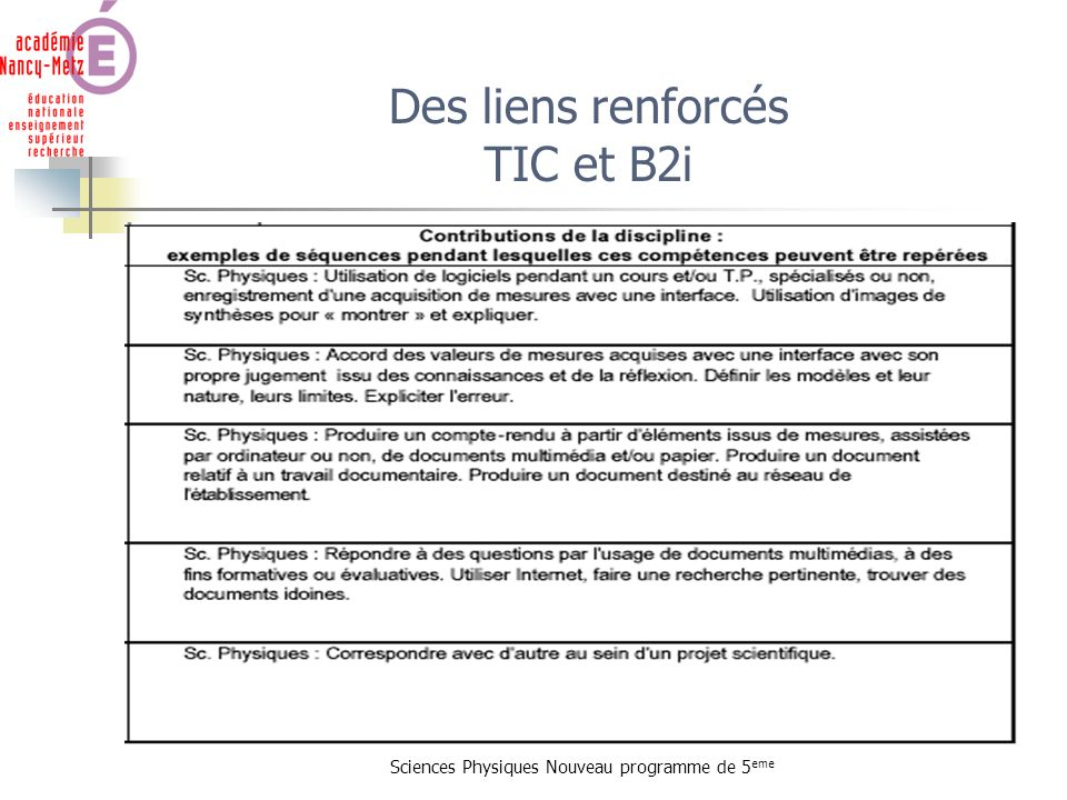 Sciences Physiques Nouveau programme de 5 ème Des liens renforcés TIC et B2i