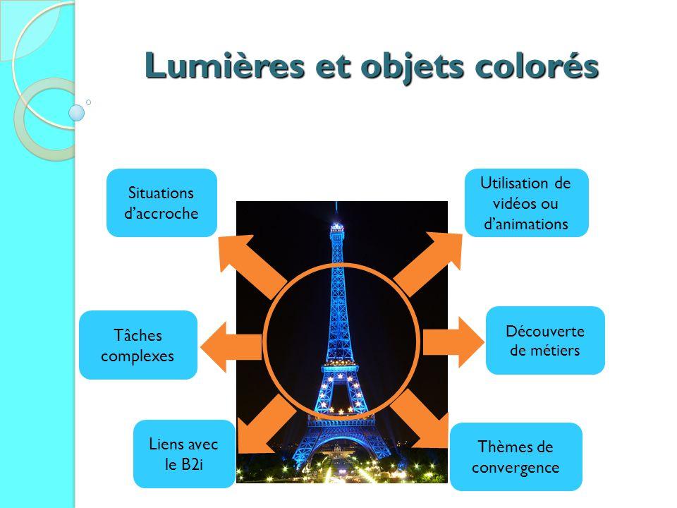 Lumières et objets colorés Situations daccroche Utilisation de vidéos ou danimations Découverte de métiers Tâches complexes Thèmes de convergence Lien