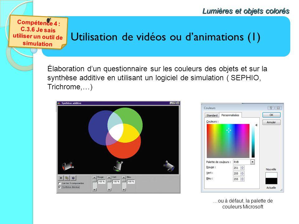Utilisation de vidéos ou danimations (1) Lumières et objets colorés Élaboration dun questionnaire sur les couleurs des objets et sur la synthèse addit