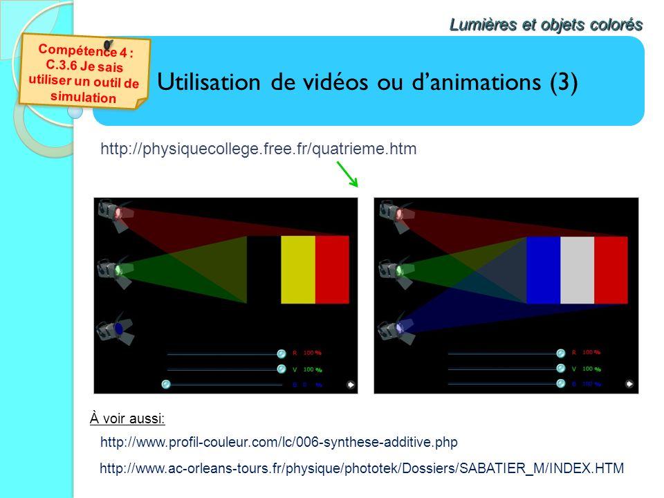 Utilisation de vidéos ou danimations (3) Lumières et objets colorés http://physiquecollege.free.fr/quatrieme.htm http://www.ac-orleans-tours.fr/physiq