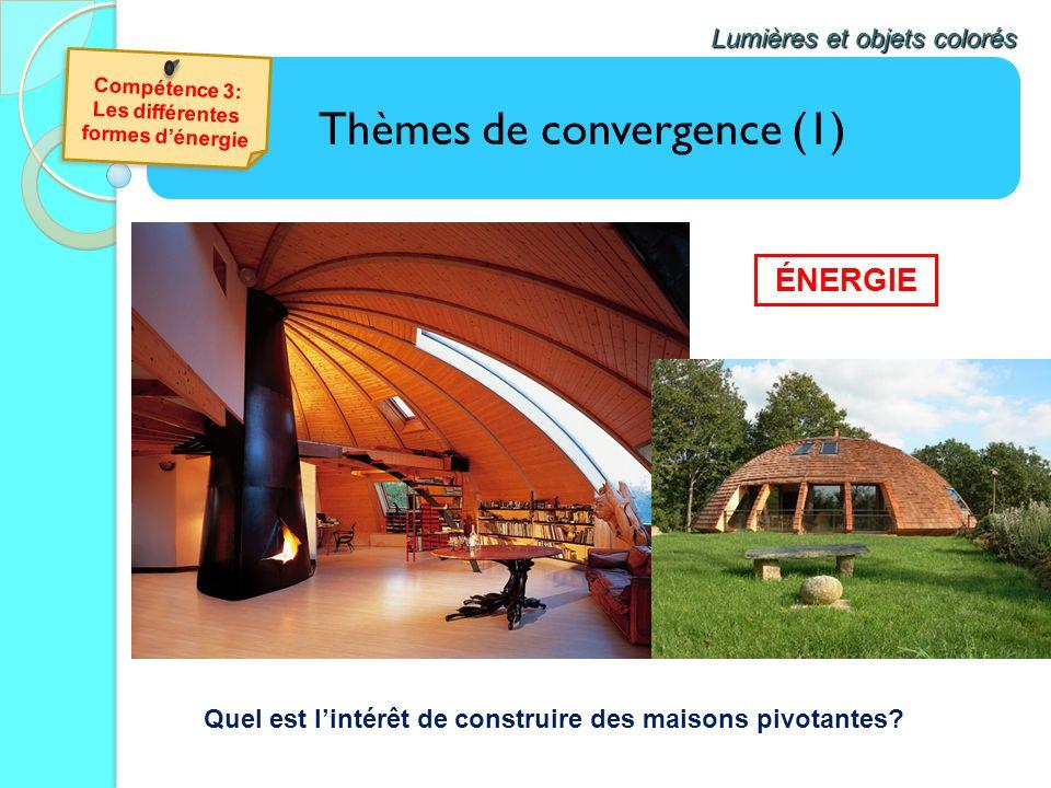 Thèmes de convergence (1) Lumières et objets colorés Quel est lintérêt de construire des maisons pivotantes? ÉNERGIE
