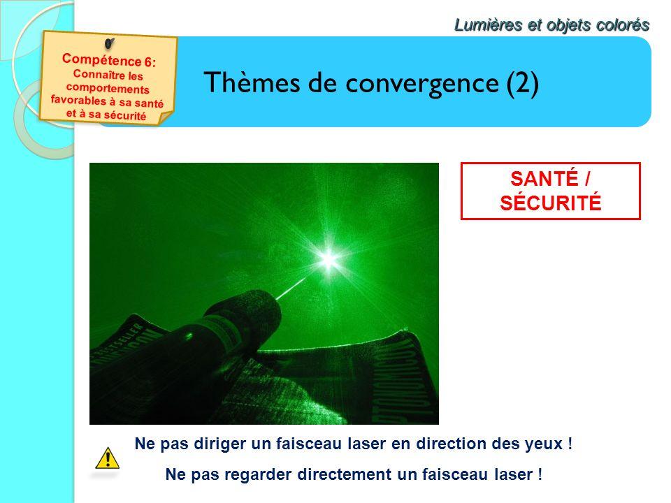 Thèmes de convergence (2) Lumières et objets colorés Ne pas diriger un faisceau laser en direction des yeux ! Ne pas regarder directement un faisceau