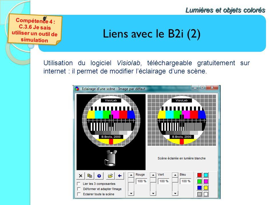 Liens avec le B2i (2) Lumières et objets colorés Utilisation du logiciel Visiolab, téléchargeable gratuitement sur internet : il permet de modifier lé