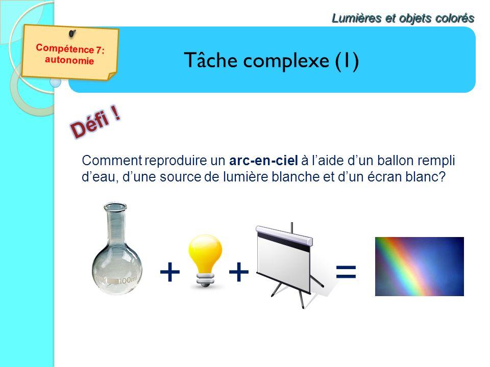 Tâche complexe (1) Lumières et objets colorés Comment reproduire un arc-en-ciel à laide dun ballon rempli deau, dune source de lumière blanche et dun