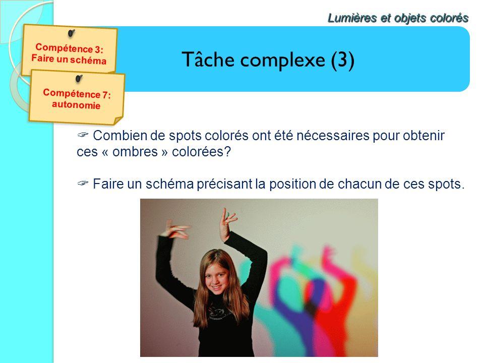 Tâche complexe (3) Lumières et objets colorés Combien de spots colorés ont été nécessaires pour obtenir ces « ombres » colorées? Faire un schéma préci