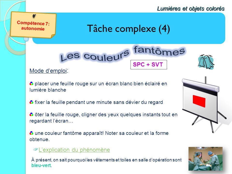 Tâche complexe (4) Lumières et objets colorés Mode demploi : placer une feuille rouge sur un écran blanc bien éclairé en lumière blanche fixer la feui