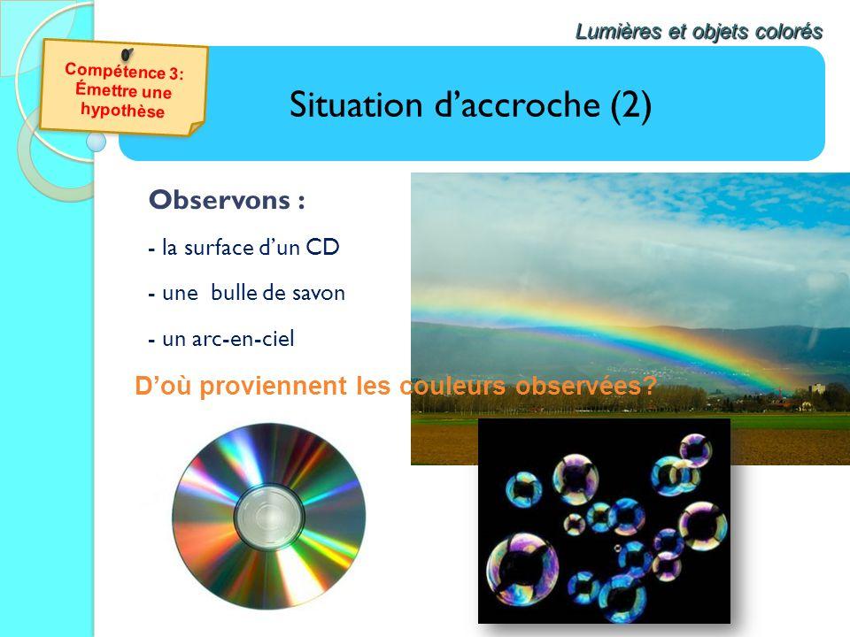 Situation daccroche (2) Lumières et objets colorés Observons : - la surface dun CD - une bulle de savon - un arc-en-ciel Doù proviennent les couleurs