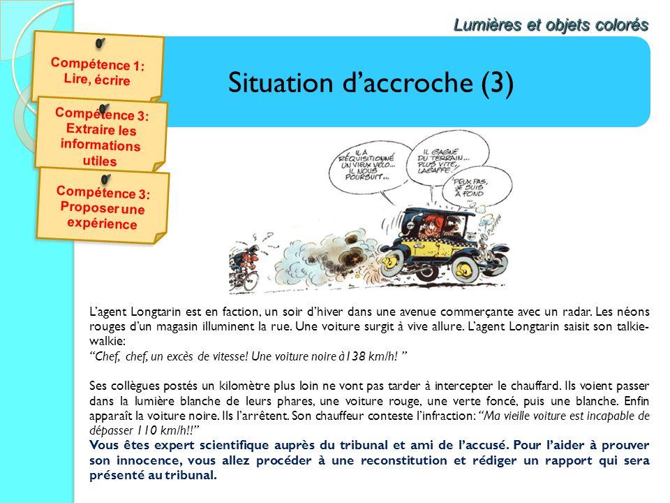 Situation daccroche (3) Lumières et objets colorés Lagent Longtarin est en faction, un soir dhiver dans une avenue commerçante avec un radar. Les néon