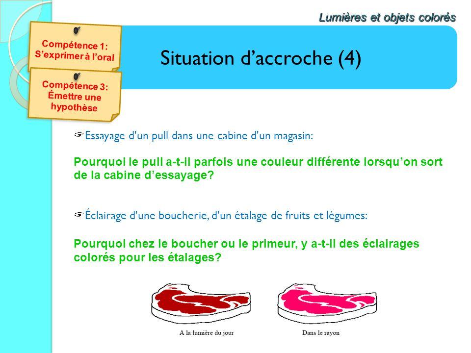 Situation daccroche (4) Lumières et objets colorés Essayage d'un pull dans une cabine d'un magasin: Pourquoi le pull a-t-il parfois une couleur différ