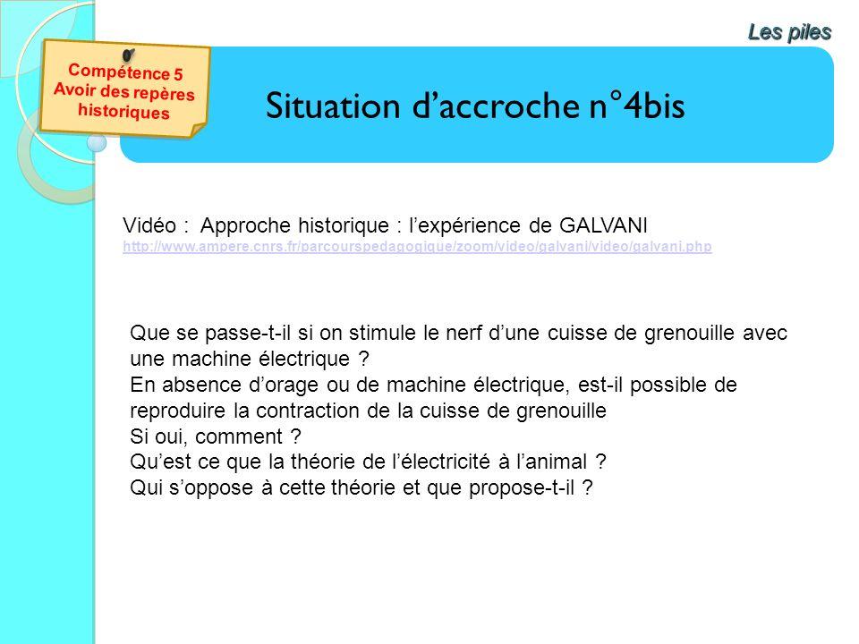 Situation daccroche n°4bis Les piles Vidéo : Approche historique : lexpérience de GALVANI http://www.ampere.cnrs.fr/parcourspedagogique/zoom/video/gal