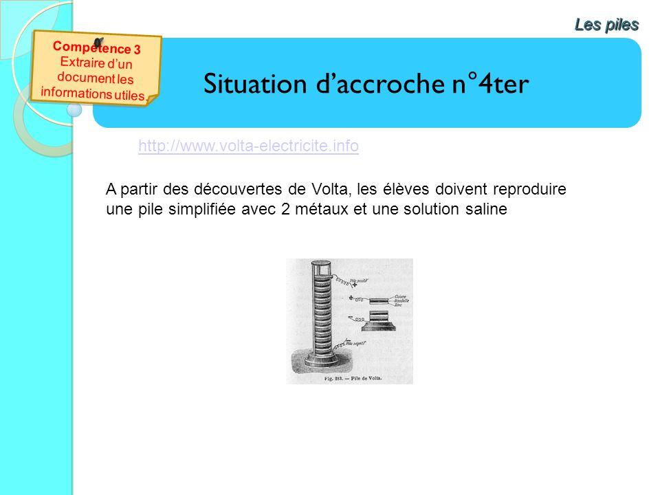 Situation daccroche n°4ter Les piles http://www.volta-electricite.info A partir des découvertes de Volta, les élèves doivent reproduire une pile simpl