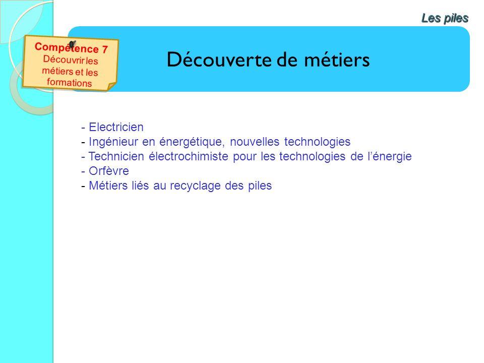 Découverte de métiers Les piles - Electricien - Ingénieur en énergétique, nouvelles technologies - Technicien électrochimiste pour les technologies de