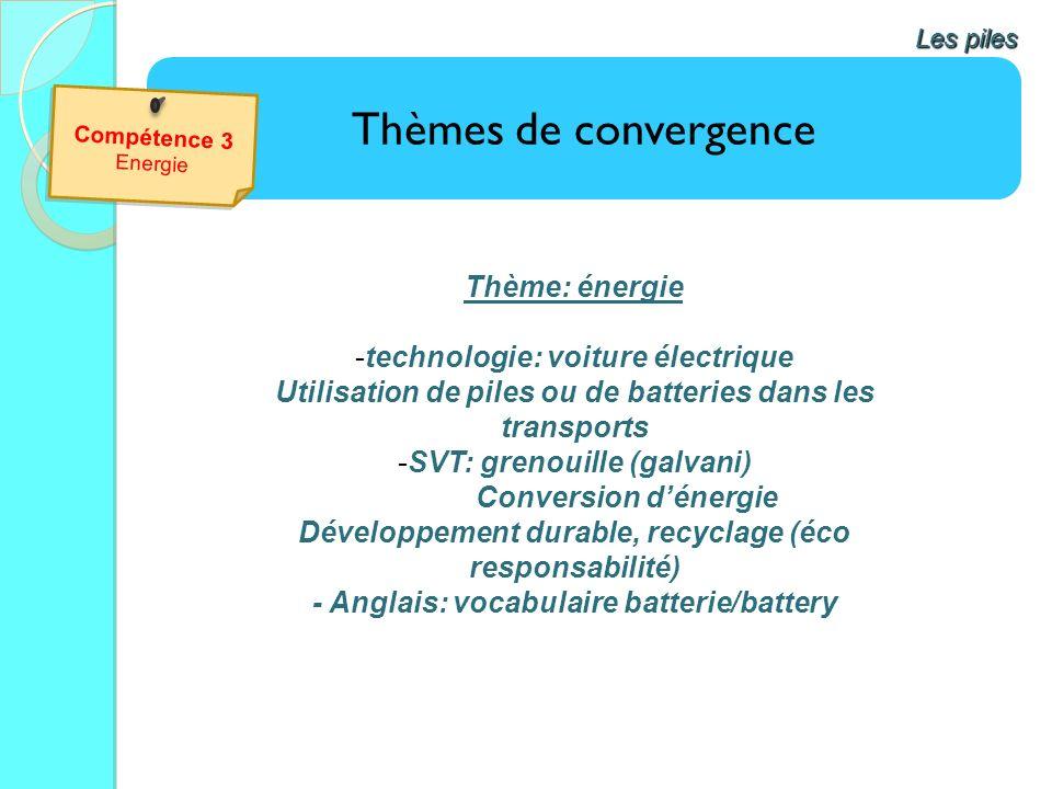 Thèmes de convergence Les piles Thème: énergie -technologie: voiture électrique Utilisation de piles ou de batteries dans les transports -SVT: grenoui