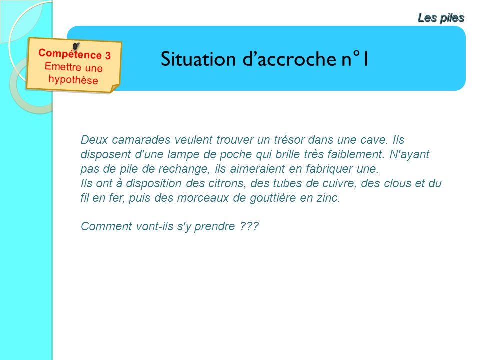 Utilisation de vidéos ou danimations Les piles 1.