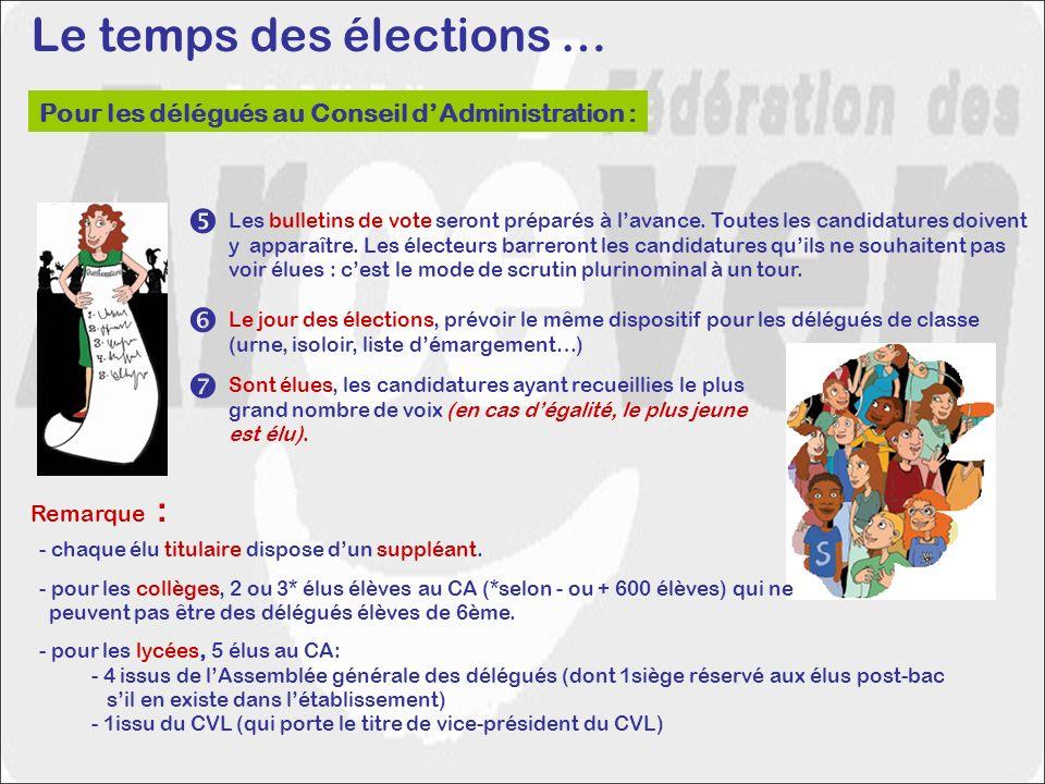 Le jour des élections, prévoir le même dispositif pour les délégués de classe (urne, isoloir, liste démargement…) Les bulletins de vote seront préparé