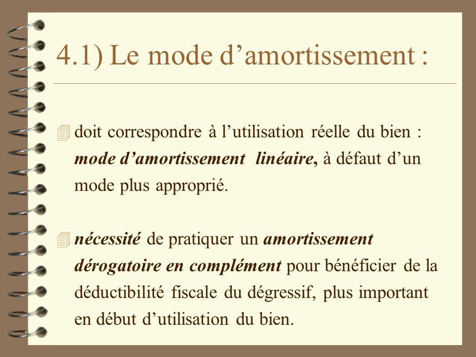 4.1) Le mode damortissement : 4 doit correspondre à lutilisation réelle du bien : mode damortissement linéaire, à défaut dun mode plus approprié. 4 né