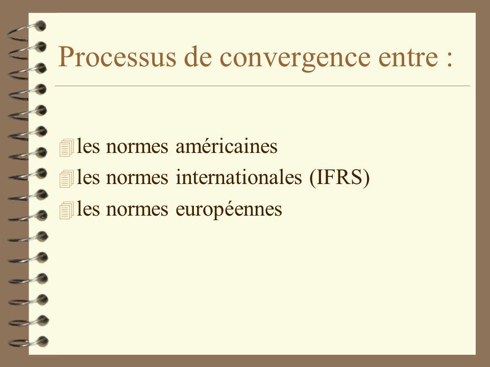 Processus de convergence entre : 4 les normes américaines 4 les normes internationales (IFRS) 4 les normes européennes