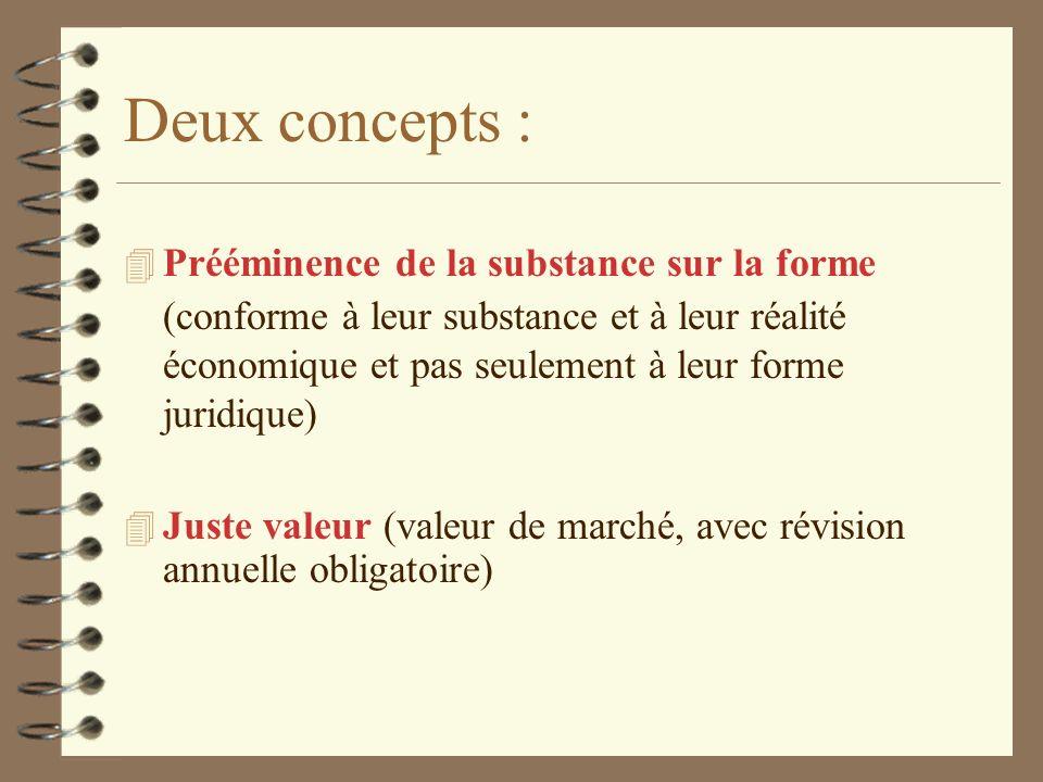 Deux concepts : 4 Prééminence de la substance sur la forme (conforme à leur substance et à leur réalité économique et pas seulement à leur forme jurid