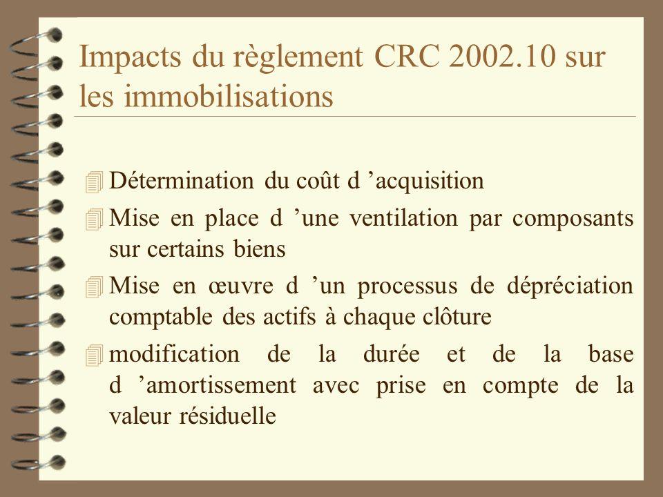 Impacts du règlement CRC 2002.10 sur les immobilisations 4 Détermination du coût d acquisition 4 Mise en place d une ventilation par composants sur ce