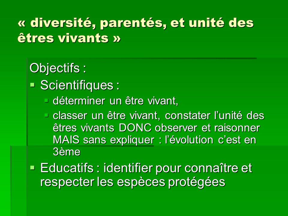 « diversité, parentés, et unité des êtres vivants » Objectifs : Scientifiques : Scientifiques : déterminer un être vivant, déterminer un être vivant,
