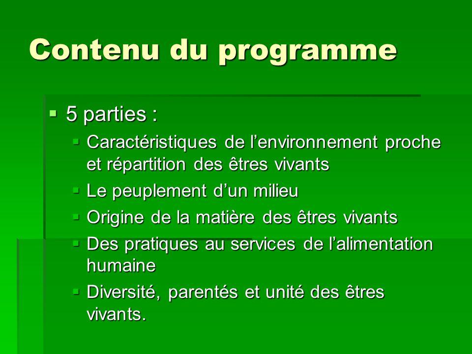 Contenu du programme 5 parties : 5 parties : Caractéristiques de lenvironnement proche et répartition des êtres vivants Caractéristiques de lenvironne