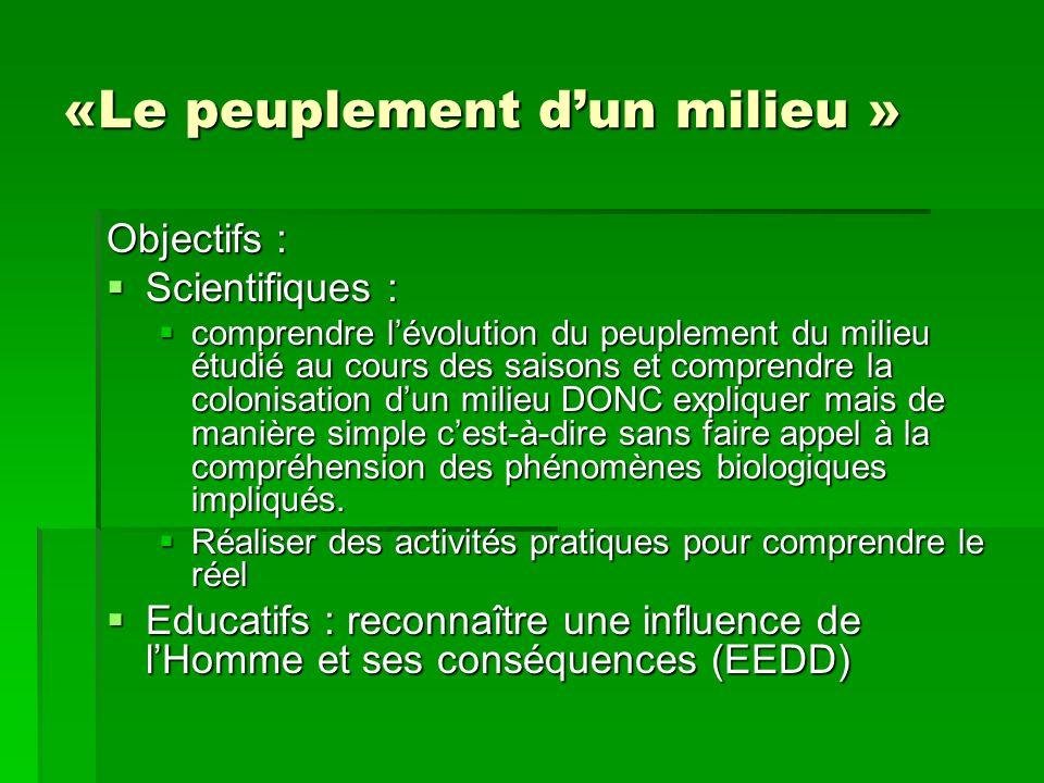 «Le peuplement dun milieu » Objectifs : Scientifiques : Scientifiques : comprendre lévolution du peuplement du milieu étudié au cours des saisons et c
