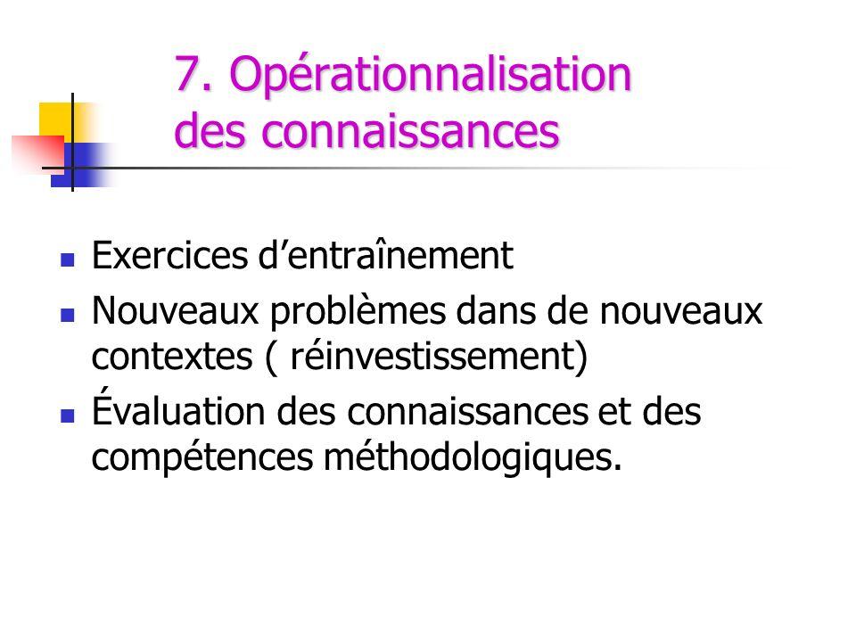 7. Opérationnalisation des connaissances Exercices dentraînement Nouveaux problèmes dans de nouveaux contextes ( réinvestissement) Évaluation des conn