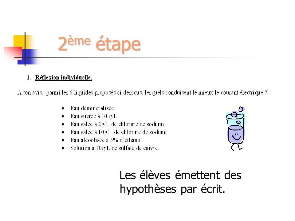 2 ème étape Les élèves émettent des hypothèses par écrit.