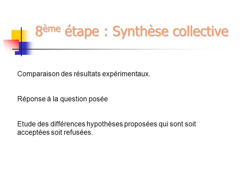 8 ème étape : Synthèse collective Comparaison des résultats expérimentaux. Réponse à la question posée Etude des différences hypothèses proposées qui