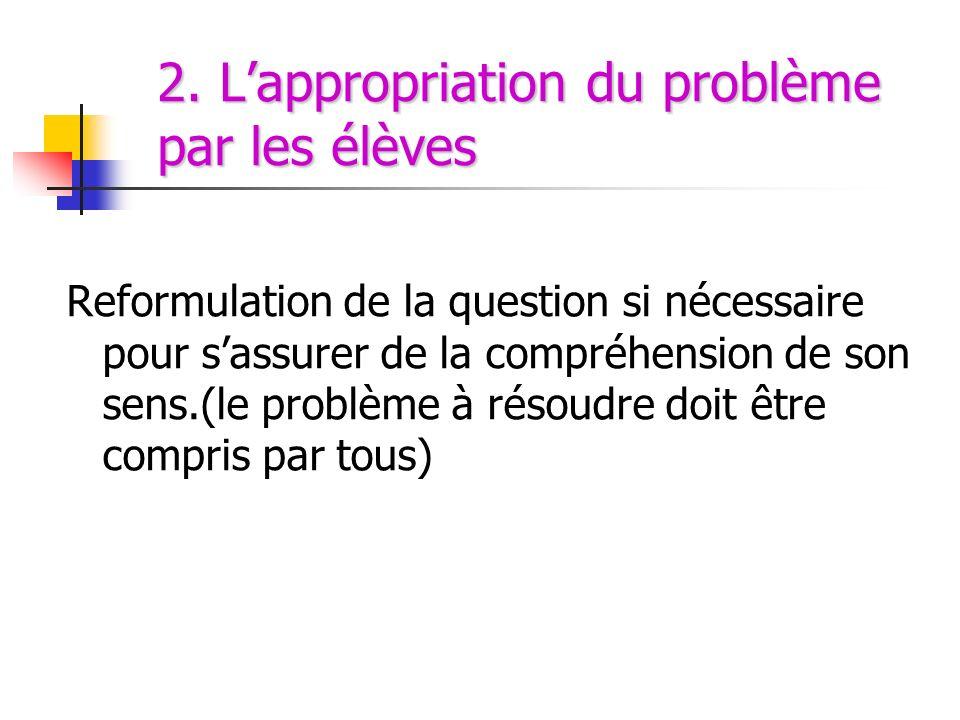2. Lappropriation du problème par les élèves Reformulation de la question si nécessaire pour sassurer de la compréhension de son sens.(le problème à r