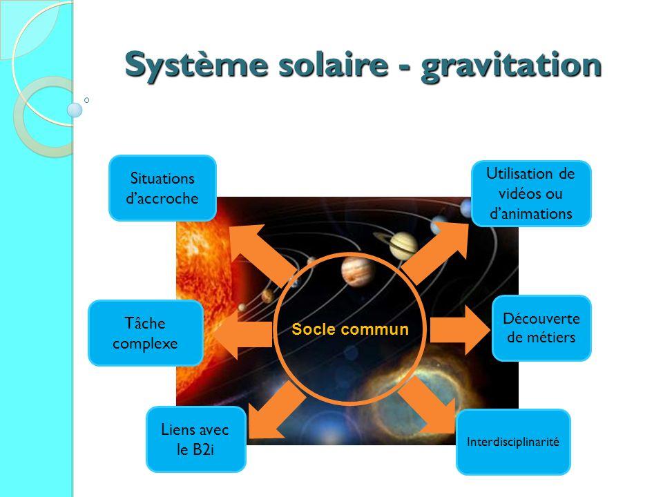 Système solaire - gravitation Situations daccroche Utilisation de vidéos ou danimations Découverte de métiers Interdisciplinarité Liens avec le B2i Tâ