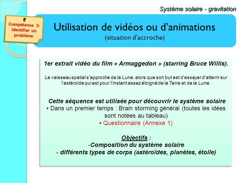 Utilisation de vidéos ou danimations (situation daccroche) Système solaire - gravitation 1er extrait vidéo du film « Armaggedon » (starring Bruce Will