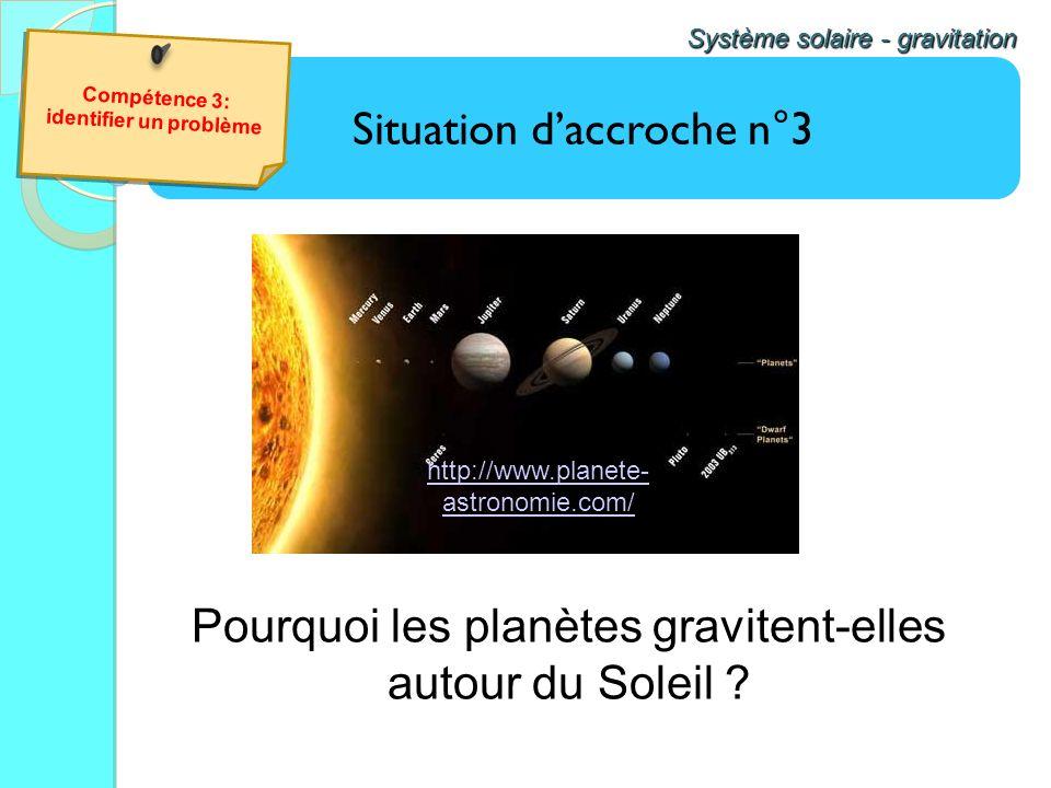 Situation daccroche n°3 Système solaire - gravitation Pourquoi les planètes gravitent-elles autour du Soleil ? http://www.planete- astronomie.com/ Com