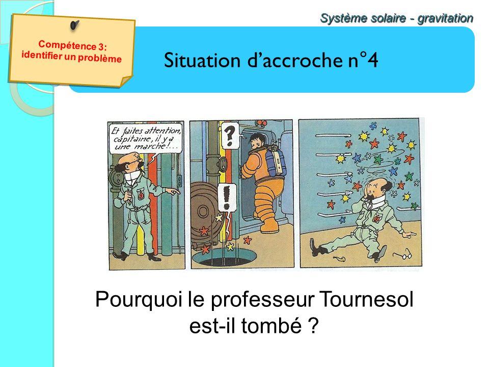 Situation daccroche n°4 Système solaire - gravitation Pourquoi le professeur Tournesol est-il tombé ? Compétence 3: identifier un problème Compétence