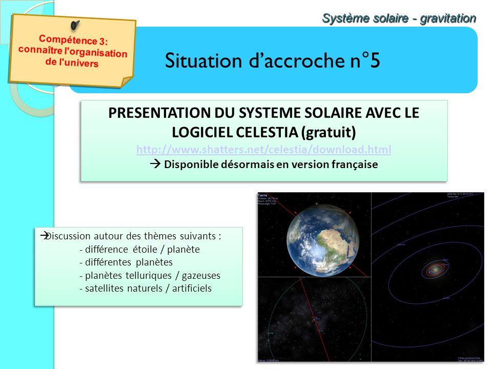 Situation daccroche n°5 Système solaire - gravitation Compétence 3: connaître l'organisation de l'univers Compétence 3: connaître l'organisation de l'
